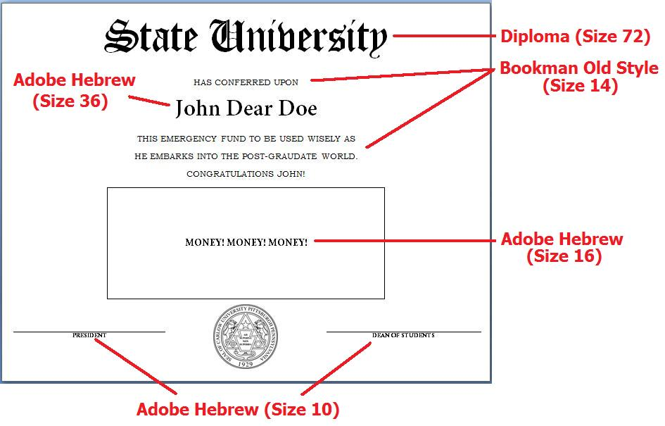 College Diploma Template Fake College Diploma Samples Pictures to pin ...